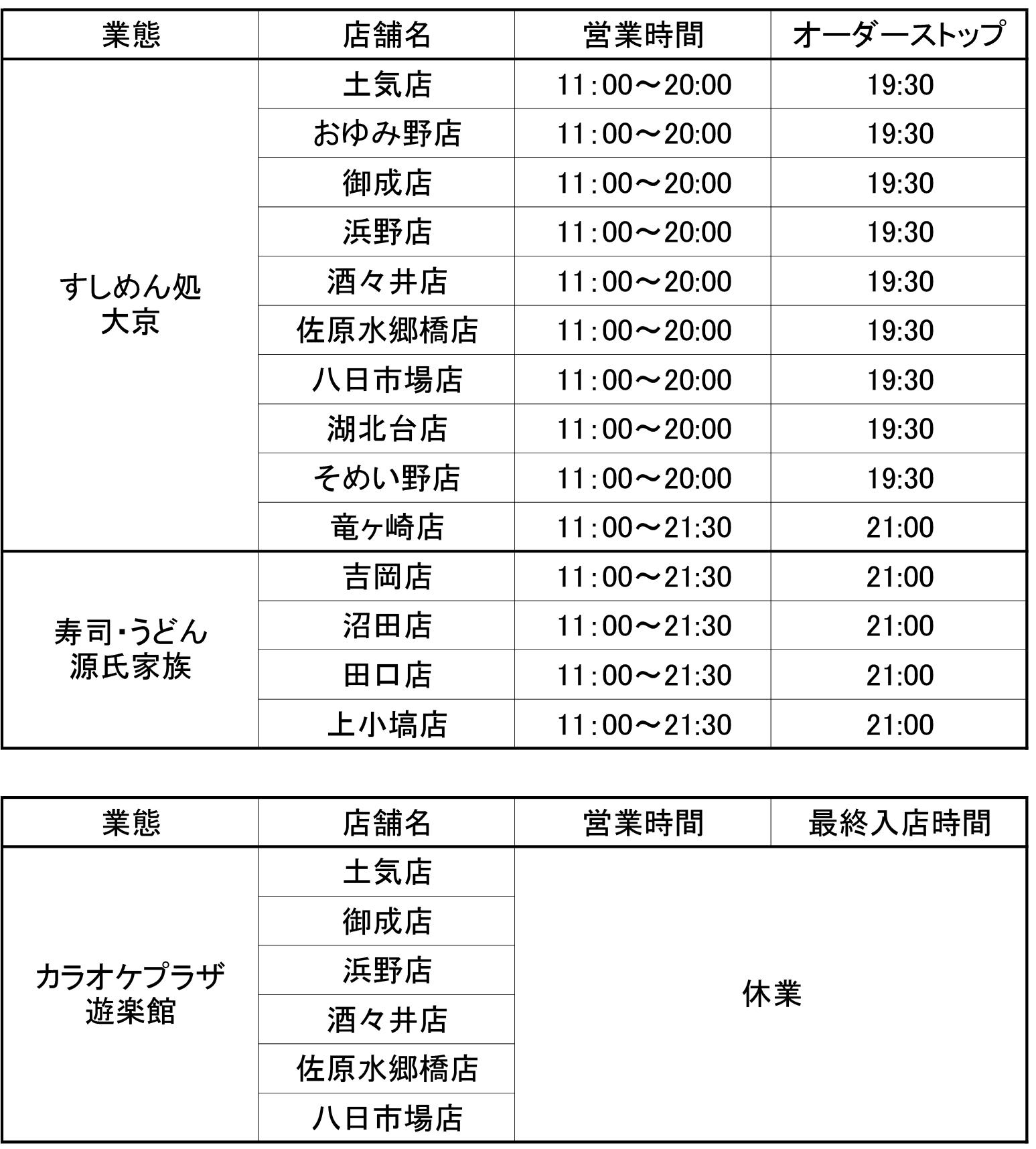 営業時間変更200515